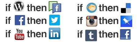 IFTTT Social Media Sharing Recipe Examples
