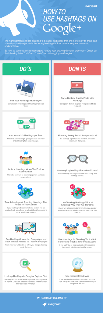 Hashtag Tips do's and don'ts forGoogle Plus