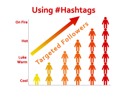 graph-hashtag-tips-increase-followers