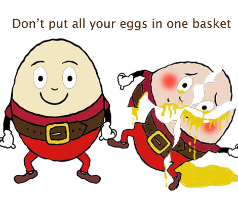 Teamwork and Humpty Dumpty
