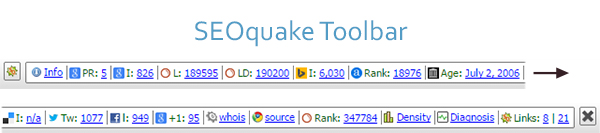 SEOquake toolbar screenshot