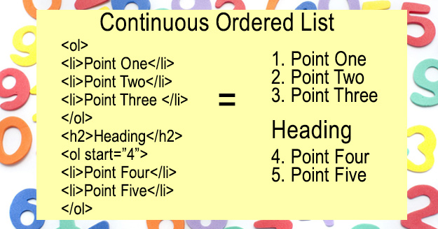 html continuous numbers - lists post tips